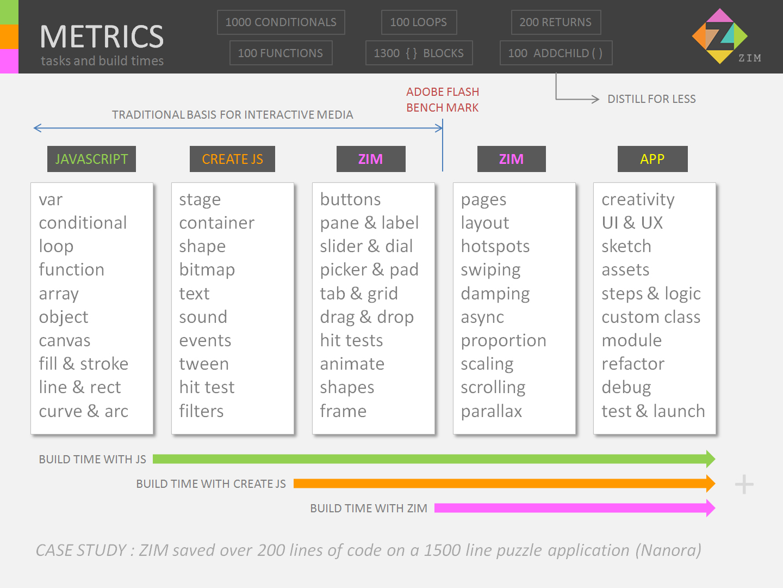 Interactive Media – Context and Metrics – HTML Canvas